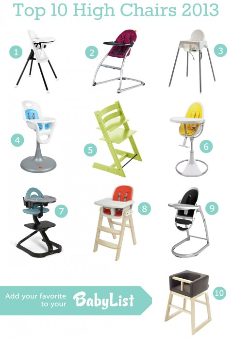 1- BABYBJÖRN High Chairu2013 $300  sc 1 st  BuyModernBaby & Best High Chairs 2013: Sponsored by Babylist | buymodernbaby